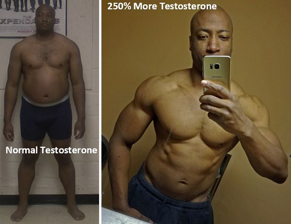 How to bring up your testosterone level