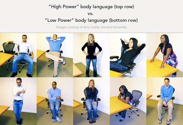 power poses testosterone